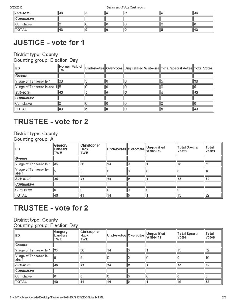 Tannersville VE15_Page_2