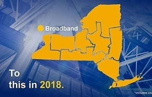 NYS Broadband Initiative