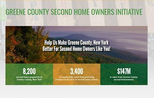 Invest In Greene Program Engages Second Home Owners in Greene County, NY