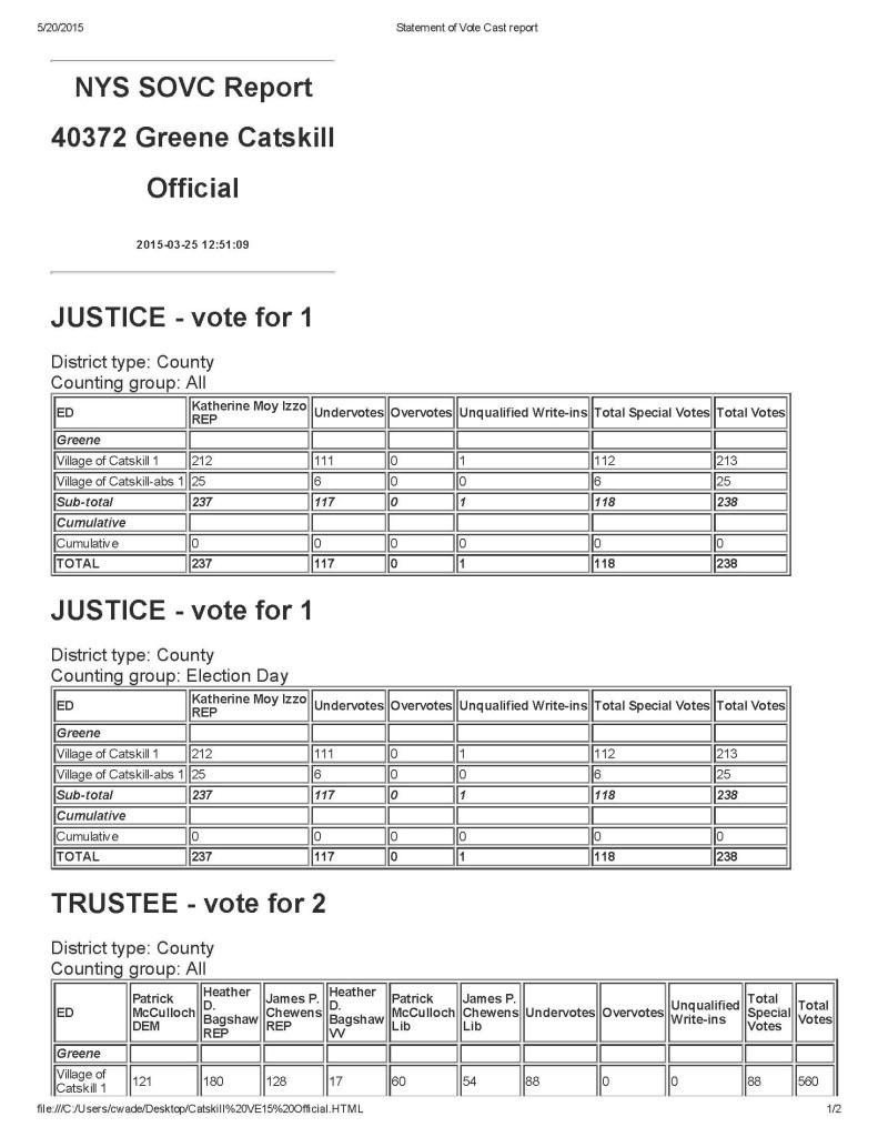 Catskill VE15_Page_1