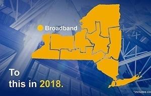 NYS Broadband Initiative